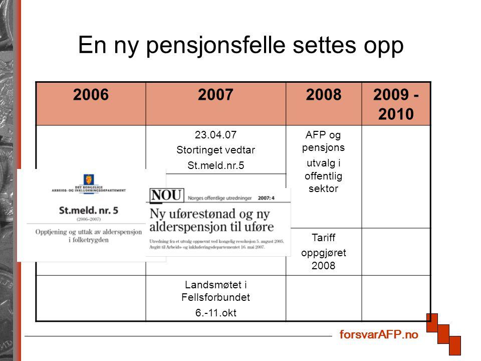 forsvarAFP.no En ny pensjonsfelle settes opp 2006200720082009 - 2010 23.04.07 Stortinget vedtar St.meld.nr.5 AFP og pensjons utvalg i offentlig sektor Tariff oppgjøret 2008 Landsmøtet i Fellsforbundet 6.-11.okt