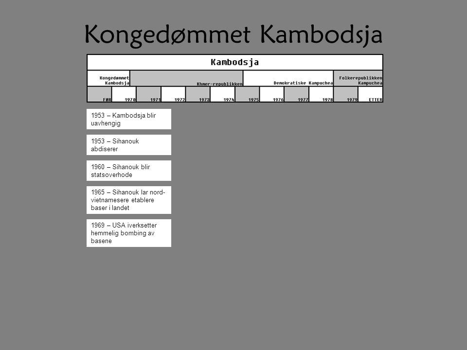 Kongedømmet Kambodsja 1953 – Kambodsja blir uavhengig 1953 – Sihanouk abdiserer 1960 – Sihanouk blir statsoverhode 1965 – Sihanouk lar nord- vietnames