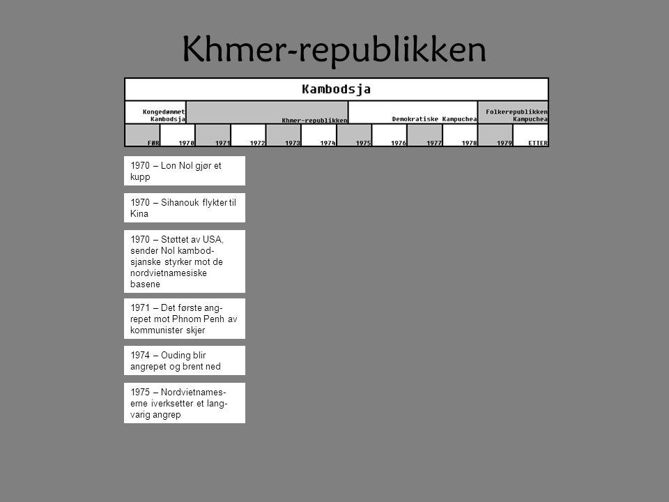 Khmer-republikken 1970 – Lon Nol gjør et kupp 1970 – Støttet av USA, sender Nol kambod- sjanske styrker mot de nordvietnamesiske basene 1970 – Sihanou