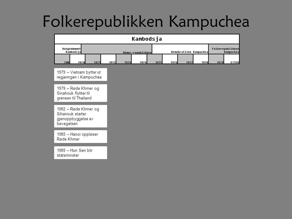 Folkerepublikken Kampuchea 1979 – Vietnam bytter ut regjeringen i Kampuchea 1979 – Røde Khmer og Sinahouk flykter til grensen til Thailand 1985 – Hun