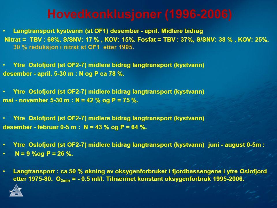 Hovedkonklusjoner (1996-2006) Langtransport kystvann (st OF1) desember - april.