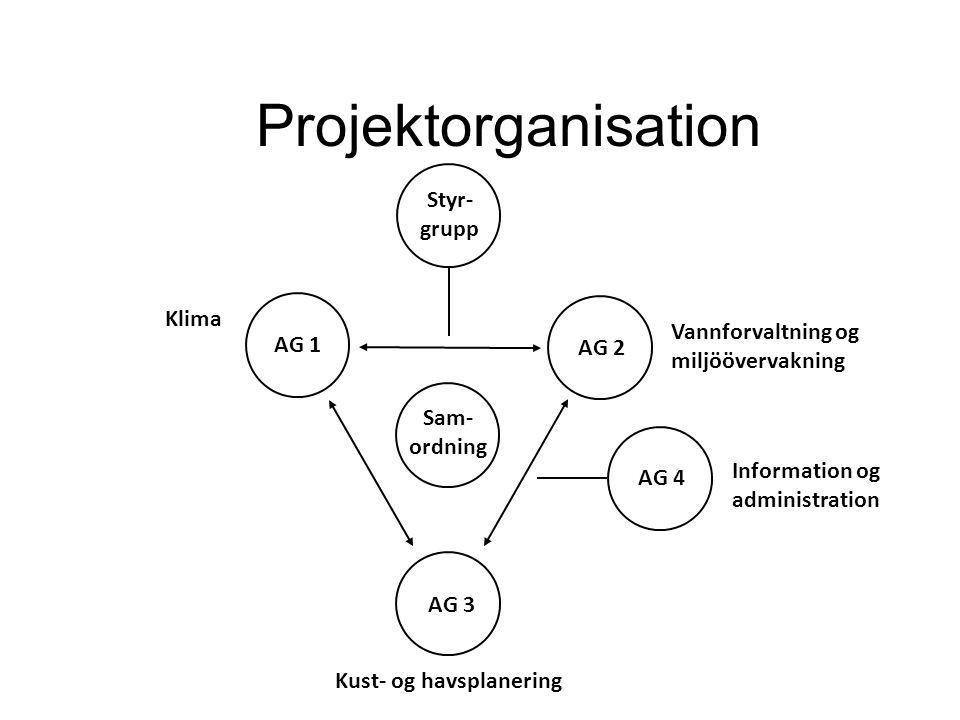 Projektorganisation AG 1 AG 3 Styr- grupp AG 4 Sam- ordning AG 2 Vannforvaltning og miljöövervakning Information og administration Kust- og havsplanering Klima