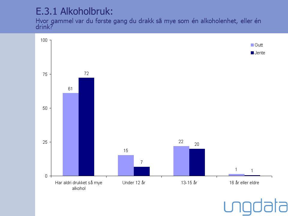E.3.1 Alkoholbruk: Hvor gammel var du første gang du drakk så mye som én alkoholenhet, eller én drink
