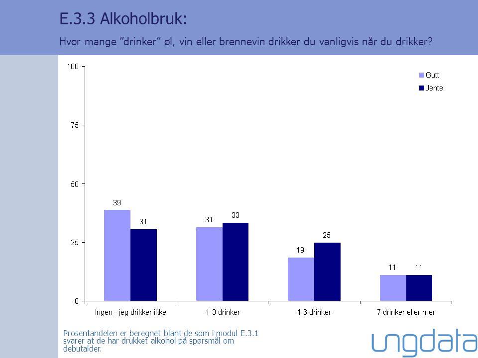 E.3.3 Alkoholbruk: Hvor mange drinker øl, vin eller brennevin drikker du vanligvis når du drikker.