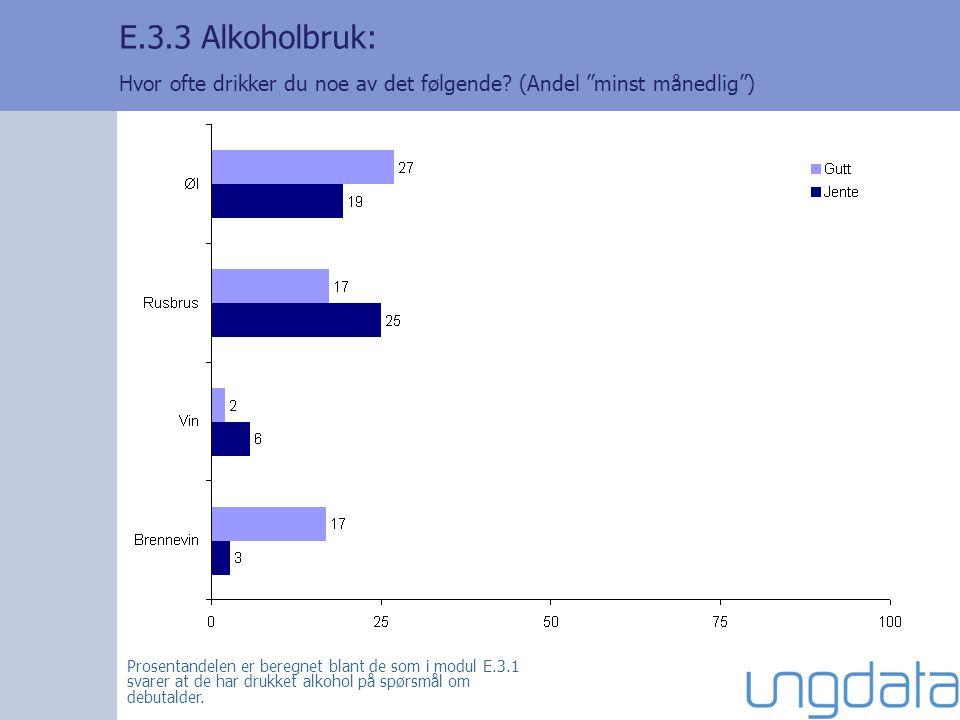 E.3.3 Alkoholbruk: Hvor ofte drikker du noe av det følgende.