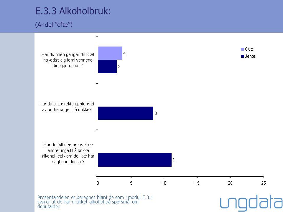 E.3.3 Alkoholbruk: (Andel ofte ) Prosentandelen er beregnet blant de som i modul E.3.1 svarer at de har drukket alkohol på spørsmål om debutalder.