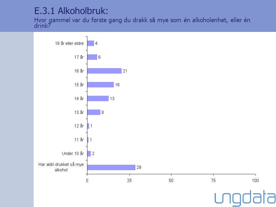 E.3.1 Alkoholbruk: Hvor gammel var du første gang du drakk så mye som én alkoholenhet, eller én drink?