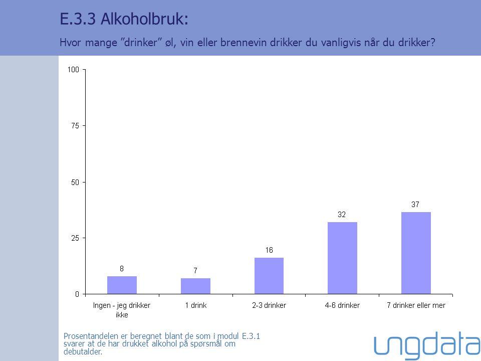 """E.3.3 Alkoholbruk: Hvor mange """"drinker"""" øl, vin eller brennevin drikker du vanligvis når du drikker? Prosentandelen er beregnet blant de som i modul E"""