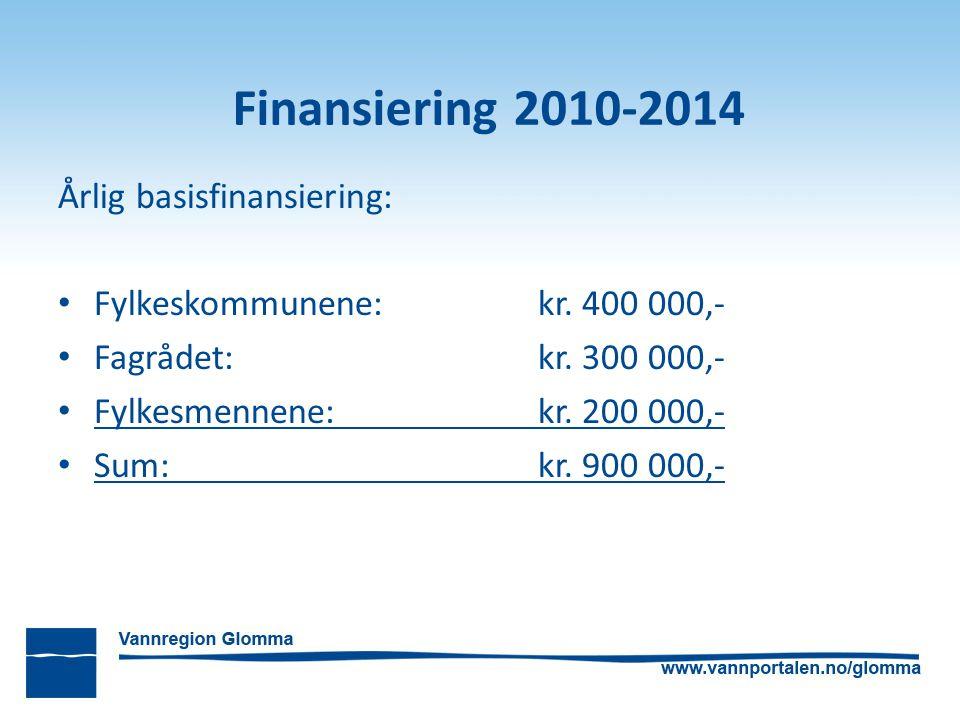 Finansiering 2010-2014 Årlig basisfinansiering: Fylkeskommunene:kr. 400 000,- Fagrådet:kr. 300 000,- Fylkesmennene:kr. 200 000,- Sum: kr. 900 000,-