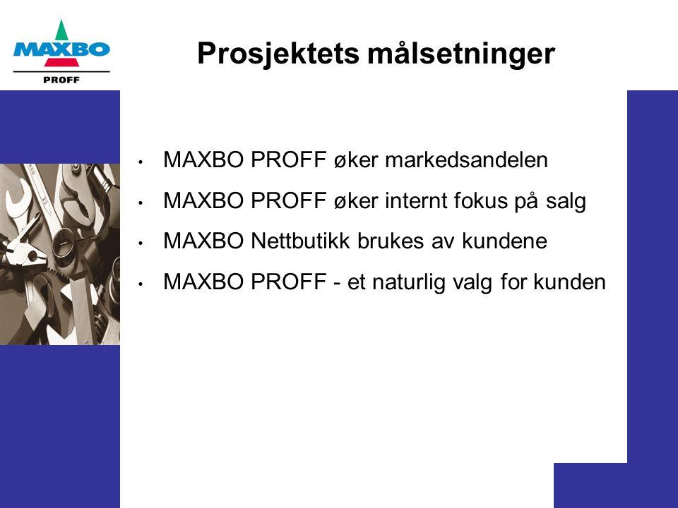 Prosjektets målsetninger MAXBO PROFF øker markedsandelen MAXBO PROFF øker internt fokus på salg MAXBO Nettbutikk brukes av kundene MAXBO PROFF - et na