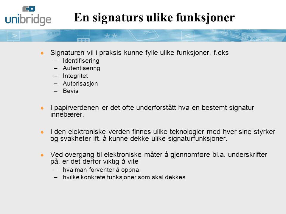  EU direktiv Community Framework for Electronic Signatures – 2000  Norsk Lov om elektronisk signatur – 2001  Forskrift om krav til utsteder av kvalifiserte sertifikater mv.
