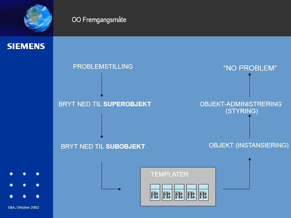 s E&A, Oktober 2002 Objektadministrering Prosess M M M M AutomatiseringsapparatHMI MOTOR ADMIN.