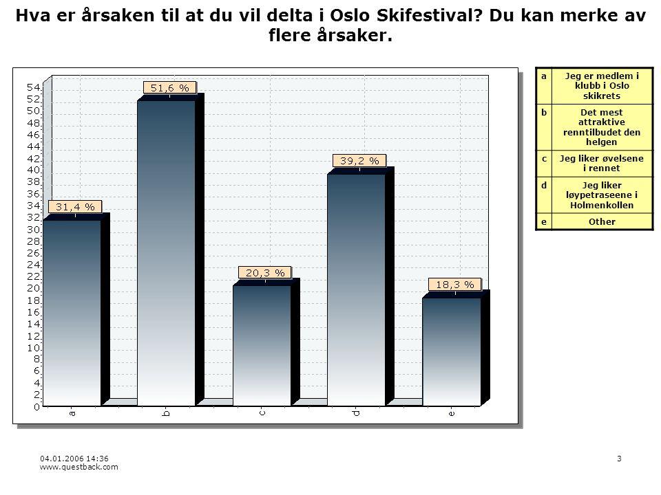04.01.2006 14:36 www.questback.com 3 Hva er årsaken til at du vil delta i Oslo Skifestival.