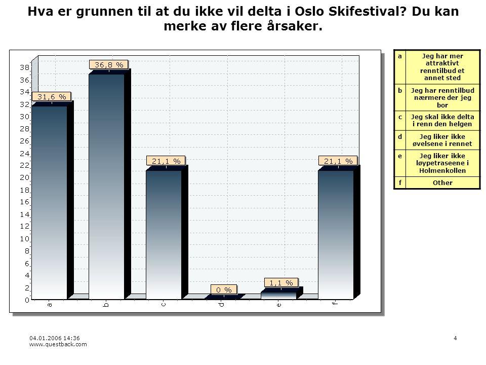 04.01.2006 14:36 www.questback.com 4 Hva er grunnen til at du ikke vil delta i Oslo Skifestival.