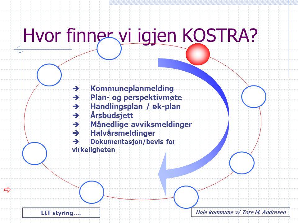 LIT styring…. Hole kommune v/ Tore M. Andresen Hvor finner vi igjen KOSTRA?  Kommuneplanmelding  Plan- og perspektivmøte  Handlingsplan / øk-plan 