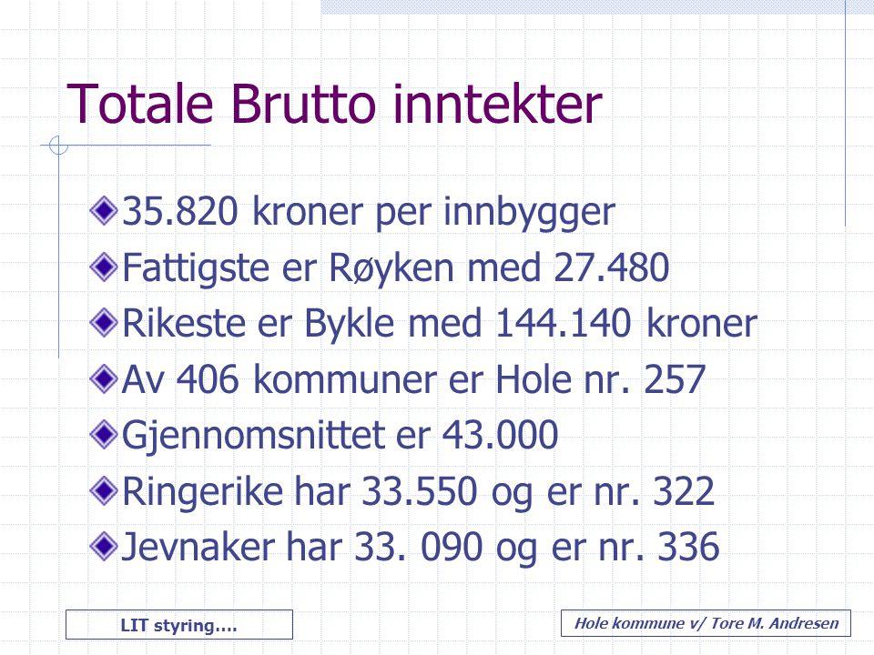 LIT styring….Hole kommune v/ Tore M.