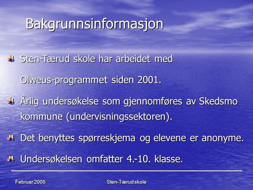 Sten-Tærud skole Februar 2005 Bakgrunnsinformasjon Sten-Tærud skole har arbeidet med Olweus-programmet siden 2001. Årlig undersøkelse som gjennomføres