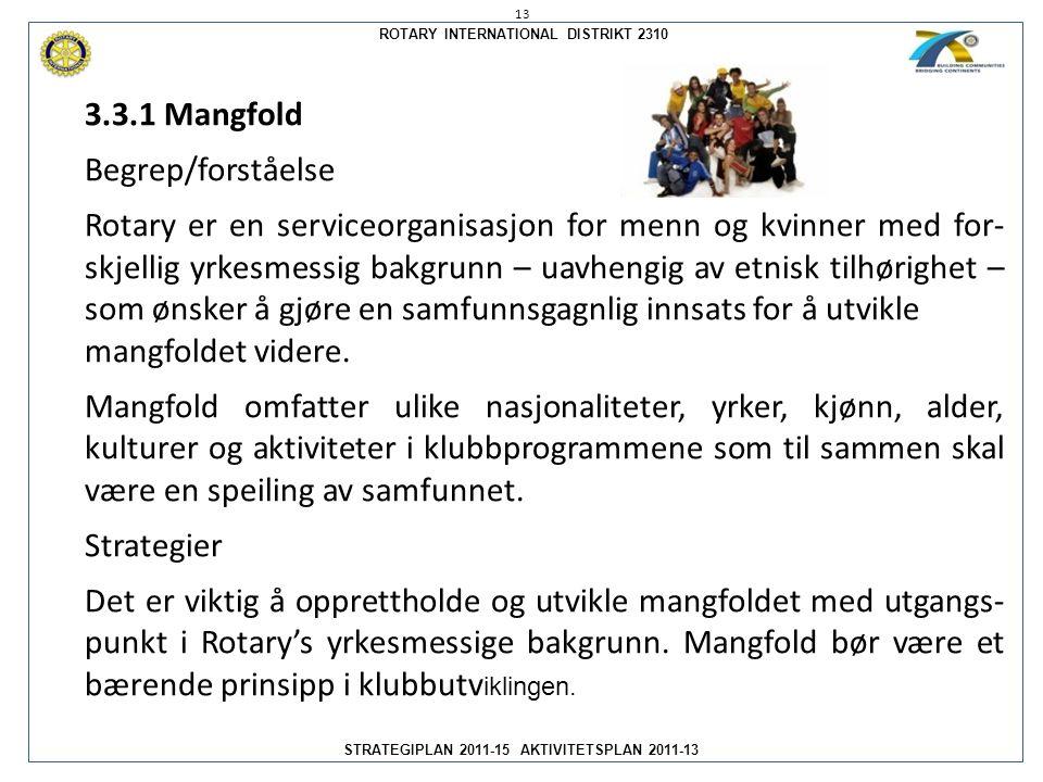 ROTARY INTERNATIONAL DISTRIKT 2310 STRATEGIPLAN 2011-15 AKTIVITETSPLAN 2011-13 3.3.1 Mangfold Begrep/forståelse Rotary er en serviceorganisasjon for m
