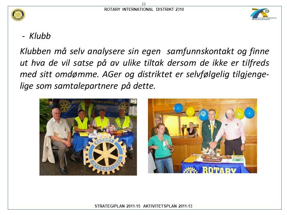 ROTARY INTERNATIONAL DISTRIKT 2310 STRATEGIPLAN 2011-15 AKTIVITETSPLAN 2011-13 - Klubb Klubben må selv analysere sin egen samfunnskontakt og finne ut