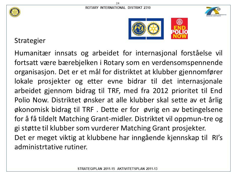 ROTARY INTERNATIONAL DISTRIKT 2310 STRATEGIPLAN 2011-15 AKTIVITETSPLAN 2011-13 Strategier Humanitær innsats og arbeidet for internasjonal forståelse v