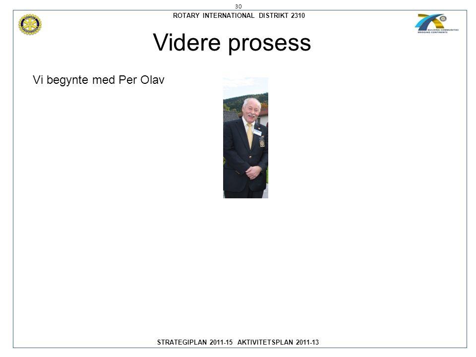 ROTARY INTERNATIONAL DISTRIKT 2310 STRATEGIPLAN 2011-15 AKTIVITETSPLAN 2011-13 Videre prosess Vi begynte med Per Olav 30