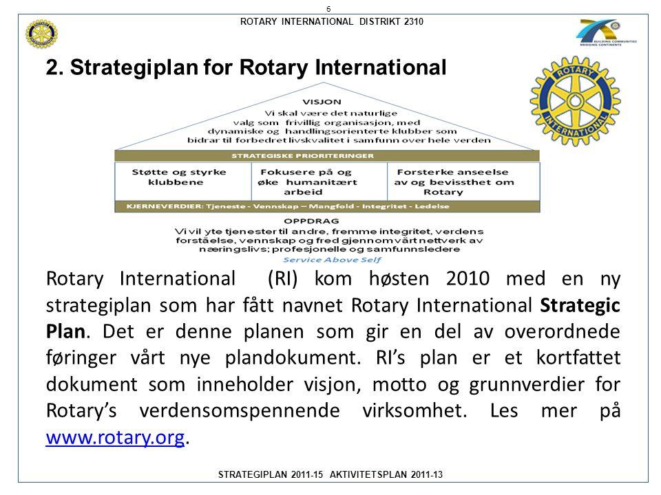 ROTARY INTERNATIONAL DISTRIKT 2310 STRATEGIPLAN 2011-15 AKTIVITETSPLAN 2011-13 2. Strategiplan for Rotary International Rotary International (RI) kom