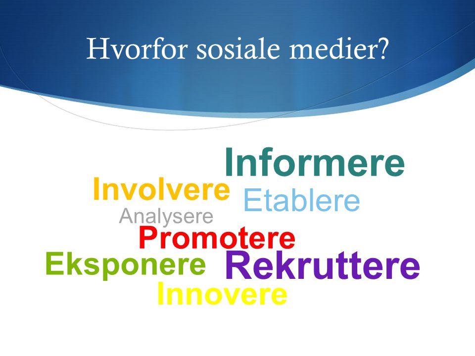 Hvorfor sosiale medier? Involvere Promotere Rekruttere Innovere Etablere Analysere Eksponere Informere