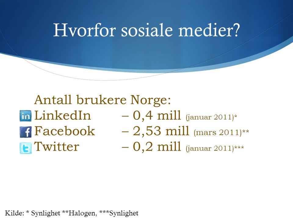 Hvorfor sosiale medier? Antall brukere Norge: LinkedIn – 0,4 mill (januar 2011)* Facebook – 2,53 mill (mars 2011)** Twitter – 0,2 mill (januar 2011)**