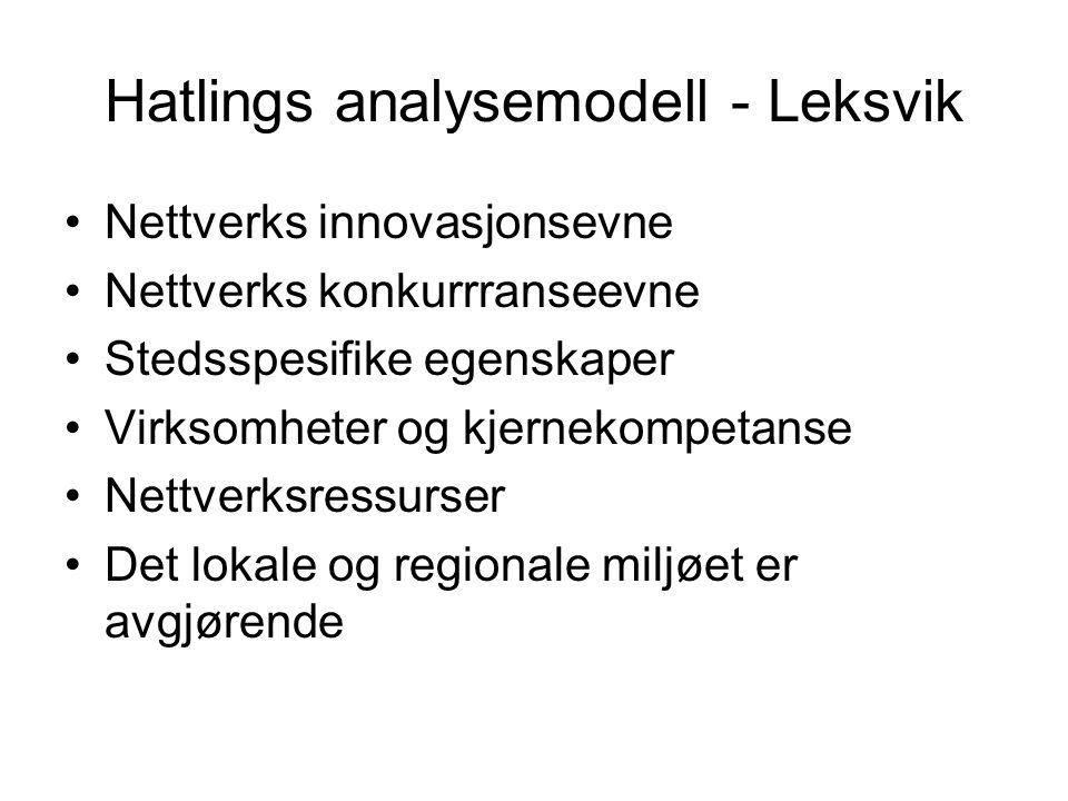 Hatlings analysemodell - Leksvik Nettverks innovasjonsevne Nettverks konkurrranseevne Stedsspesifike egenskaper Virksomheter og kjernekompetanse Nettverksressurser Det lokale og regionale miljøet er avgjørende
