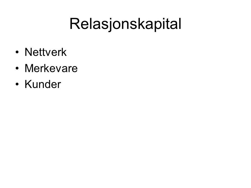 Relasjonskapital Nettverk Merkevare Kunder