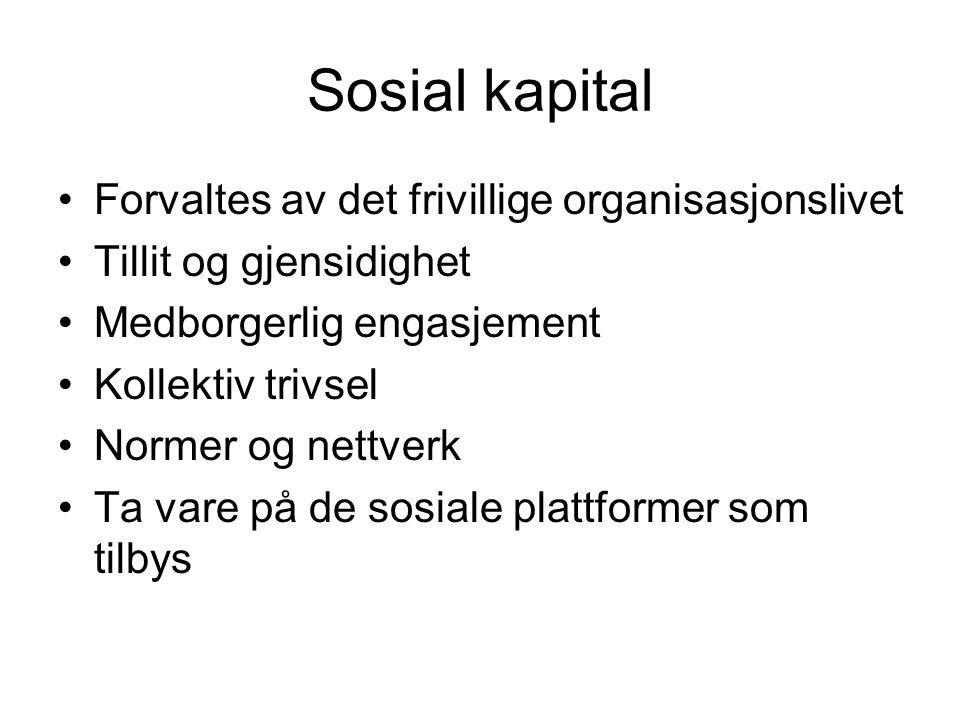 Sosial kapital Forvaltes av det frivillige organisasjonslivet Tillit og gjensidighet Medborgerlig engasjement Kollektiv trivsel Normer og nettverk Ta vare på de sosiale plattformer som tilbys