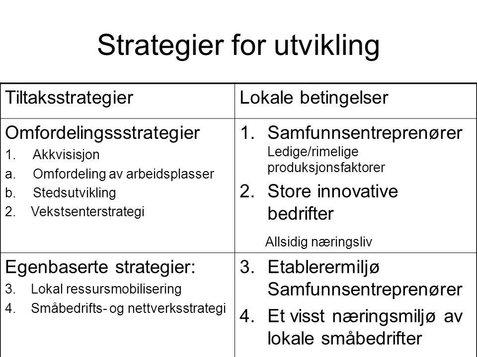 Strategier for utvikling TiltaksstrategierLokale betingelser Omfordelingssstrategier 1.Akkvisisjon a.Omfordeling av arbeidsplasser b.Stedsutvikling 2.