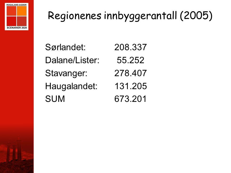 STAVANGER Regionenes innbyggerantall (2005) Sørlandet: 208.337 Dalane/Lister: 55.252 Stavanger:278.407 Haugalandet:131.205 SUM673.201