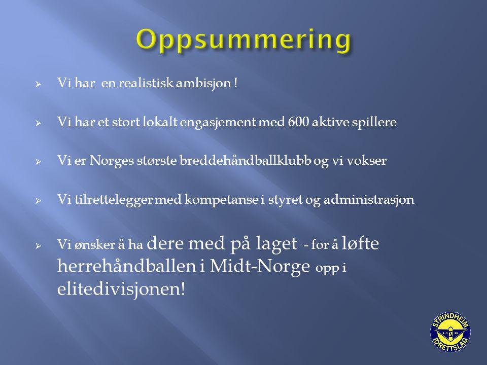 Oppsummering  Vi har en realistisk ambisjon !  Vi har et stort lokalt engasjement med 600 aktive spillere  Vi er Norges største breddehåndballklubb