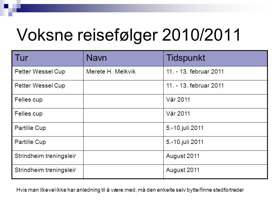 Voksne reisefølger 2010/2011 TurNavnTidspunkt Petter Wessel CupMerete H.