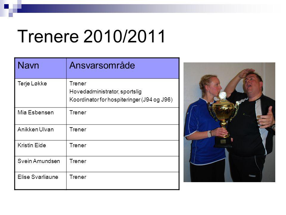 Trenere 2010/2011 NavnAnsvarsområde Terje LøkkeTrener Hovedadministrator, sportslig Koordinator for hospiteringer (J94 og J96) Mia EsbensenTrener Anik