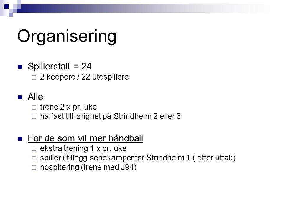 Organisering Spillerstall = 24  2 keepere / 22 utespillere Alle  trene 2 x pr. uke  ha fast tilhørighet på Strindheim 2 eller 3 For de som vil mer
