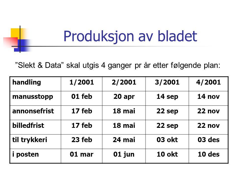 """Produksjon av bladet """"Slekt & Data"""" skal utgis 4 ganger pr år etter følgende plan: handling1/20012/20013/20014/2001 manusstopp01 feb20 apr14 sep14 nov"""