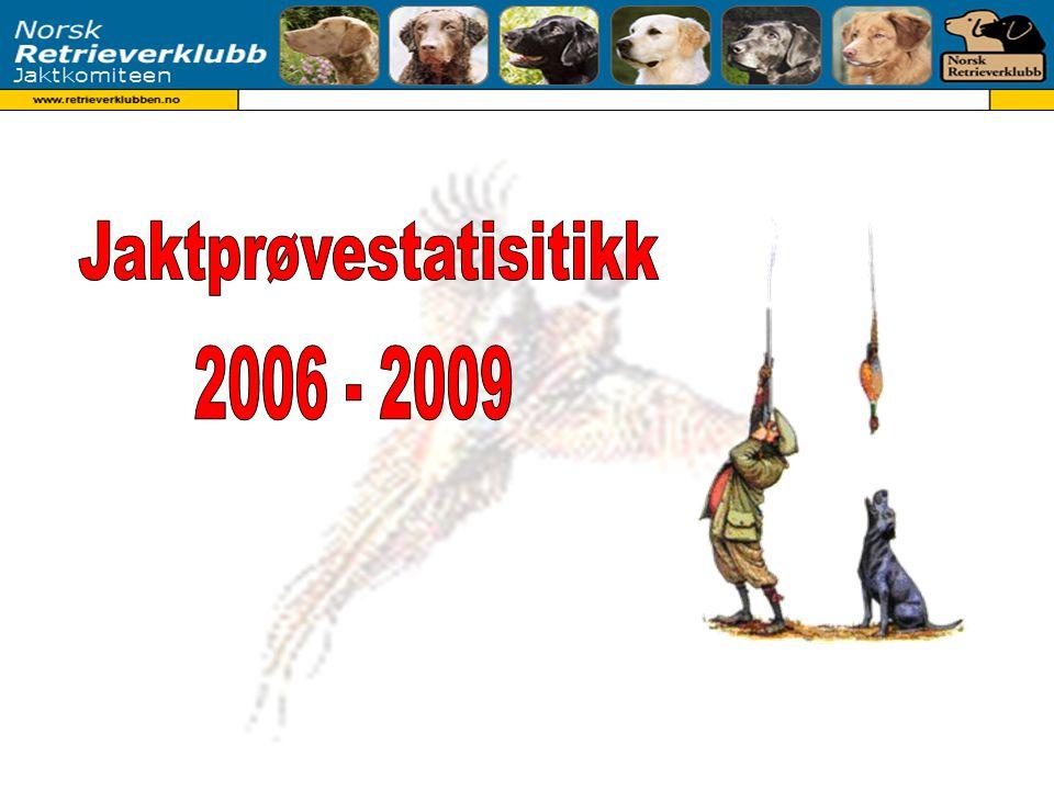 Antall prøver og startende 2006 NBK/UKAKEK*2019*21 304150171 * UM og NM inkludert