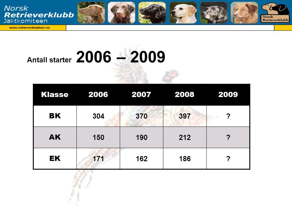 Antall starter 2006 – 2009 Klasse2006200720082009 BK 304370397 AK 150190212 EK 171162186