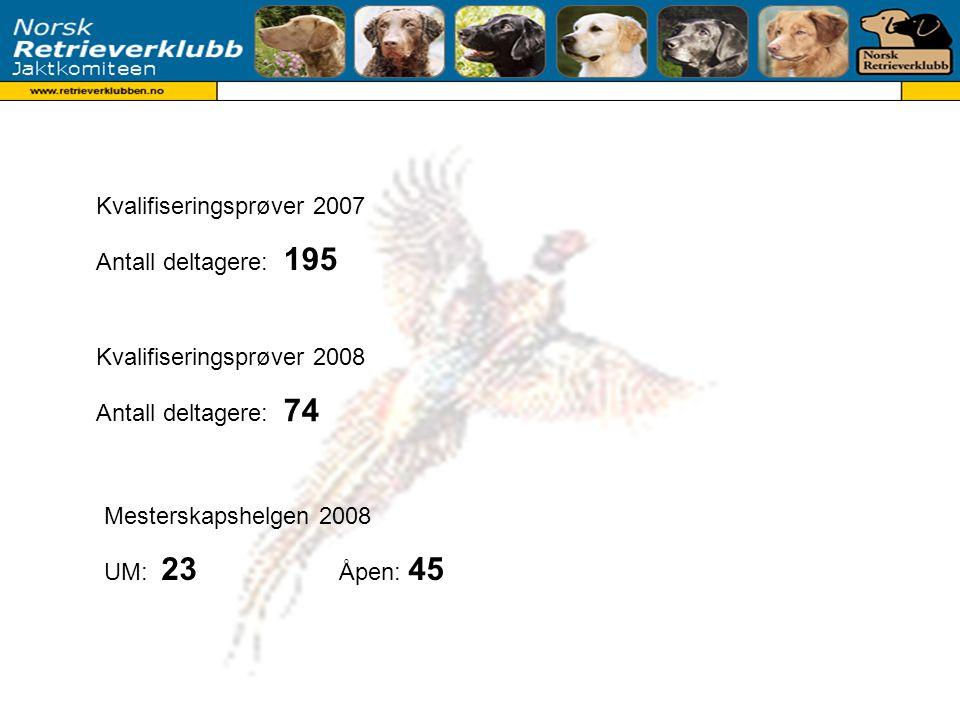 Kvalifiseringsprøver 2007 Antall deltagere: 195 Kvalifiseringsprøver 2008 Antall deltagere: 74 Mesterskapshelgen 2008 UM: 23 Åpen: 45