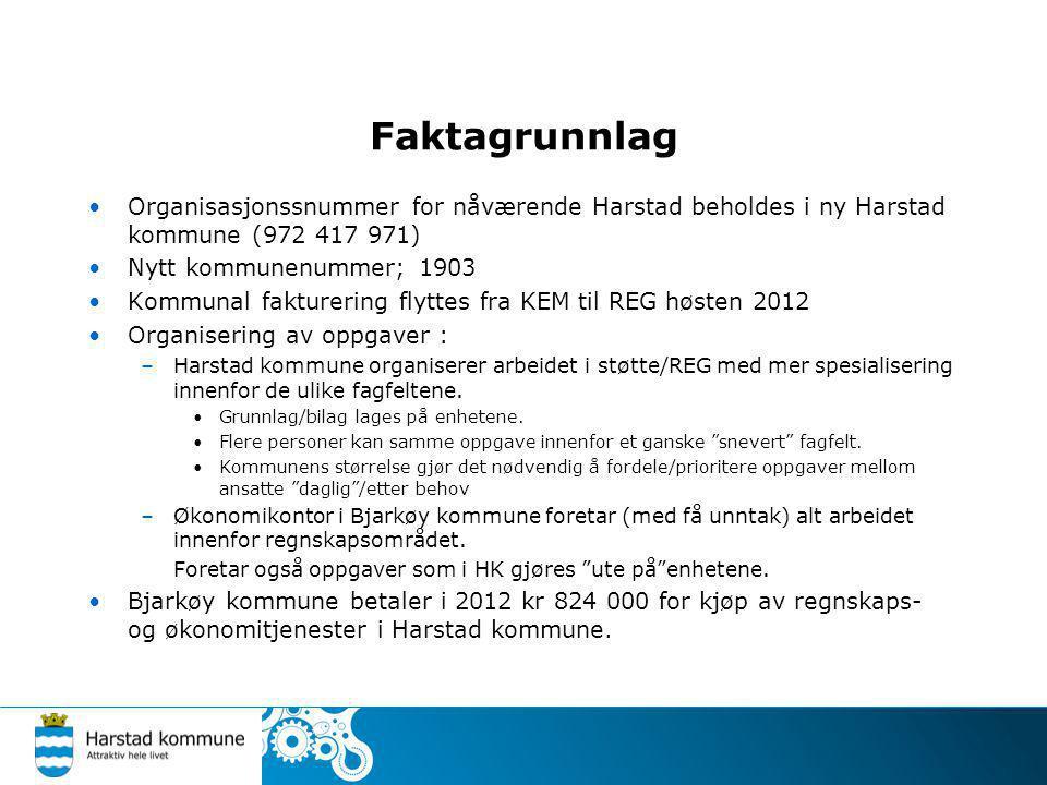 Faktagrunnlag Organisasjonssnummer for nåværende Harstad beholdes i ny Harstad kommune (972 417 971) Nytt kommunenummer; 1903 Kommunal fakturering fly