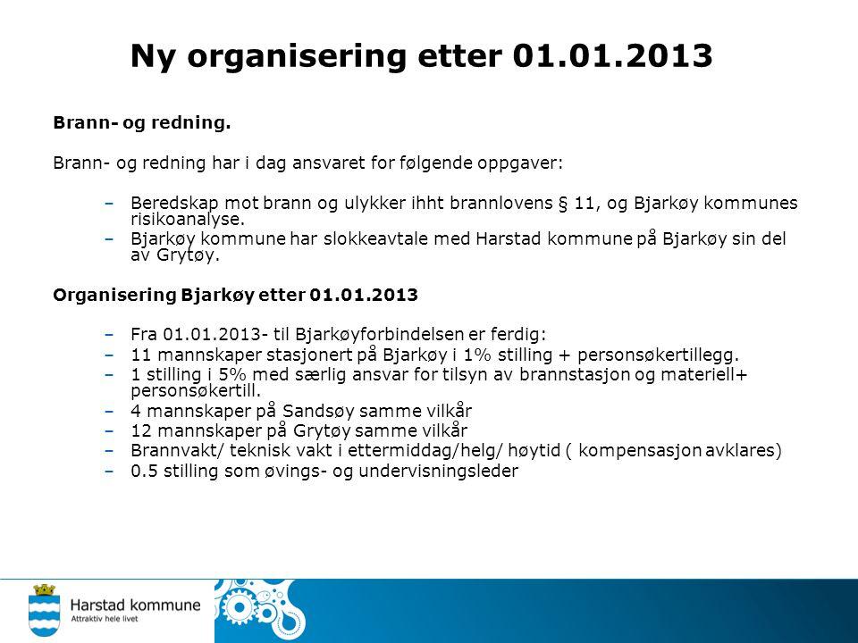 Ny organisering etter 01.01.2013 Brann- og redning.