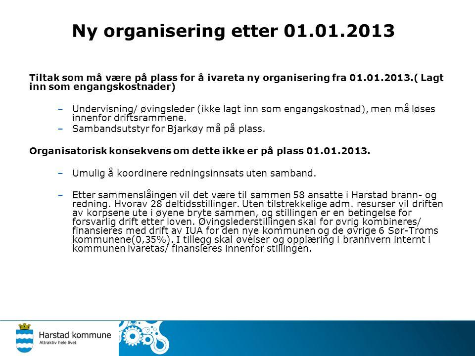 Ny organisering etter 01.01.2013 Tiltak som må være på plass for å ivareta ny organisering fra 01.01.2013.( Lagt inn som engangskostnader) –Undervisning/ øvingsleder (ikke lagt inn som engangskostnad), men må løses innenfor driftsrammene.