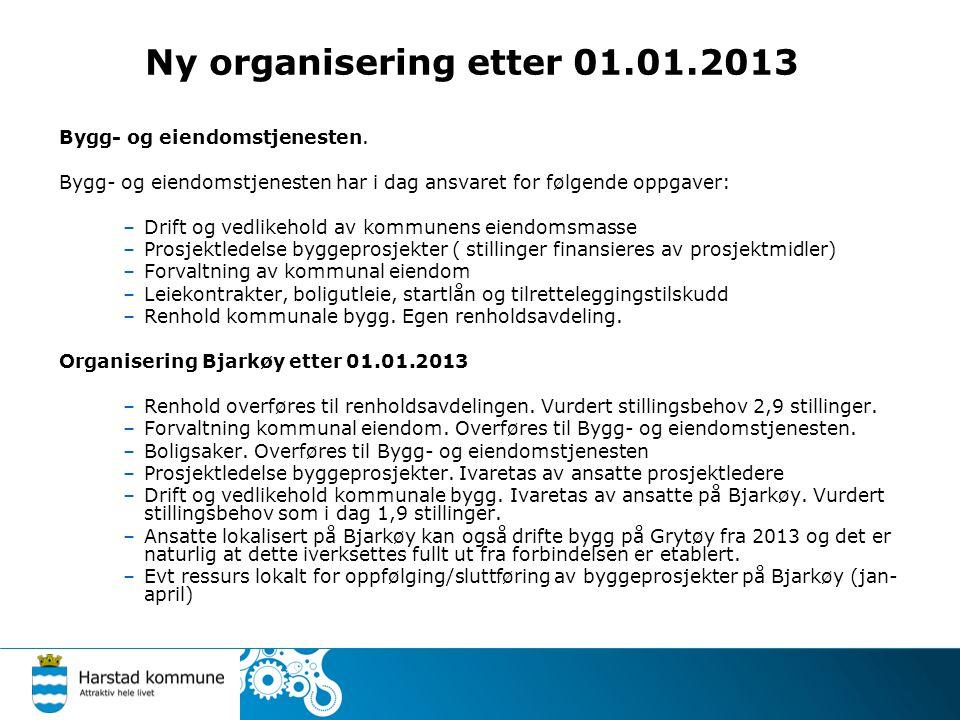 Ny organisering etter 01.01.2013 Tiltak som må være på plass for å ivareta ny organisering fra 01.01.2013.( Lagt inn som engangskostnader) –Implementering av bygginformasjon i felles FDV system.