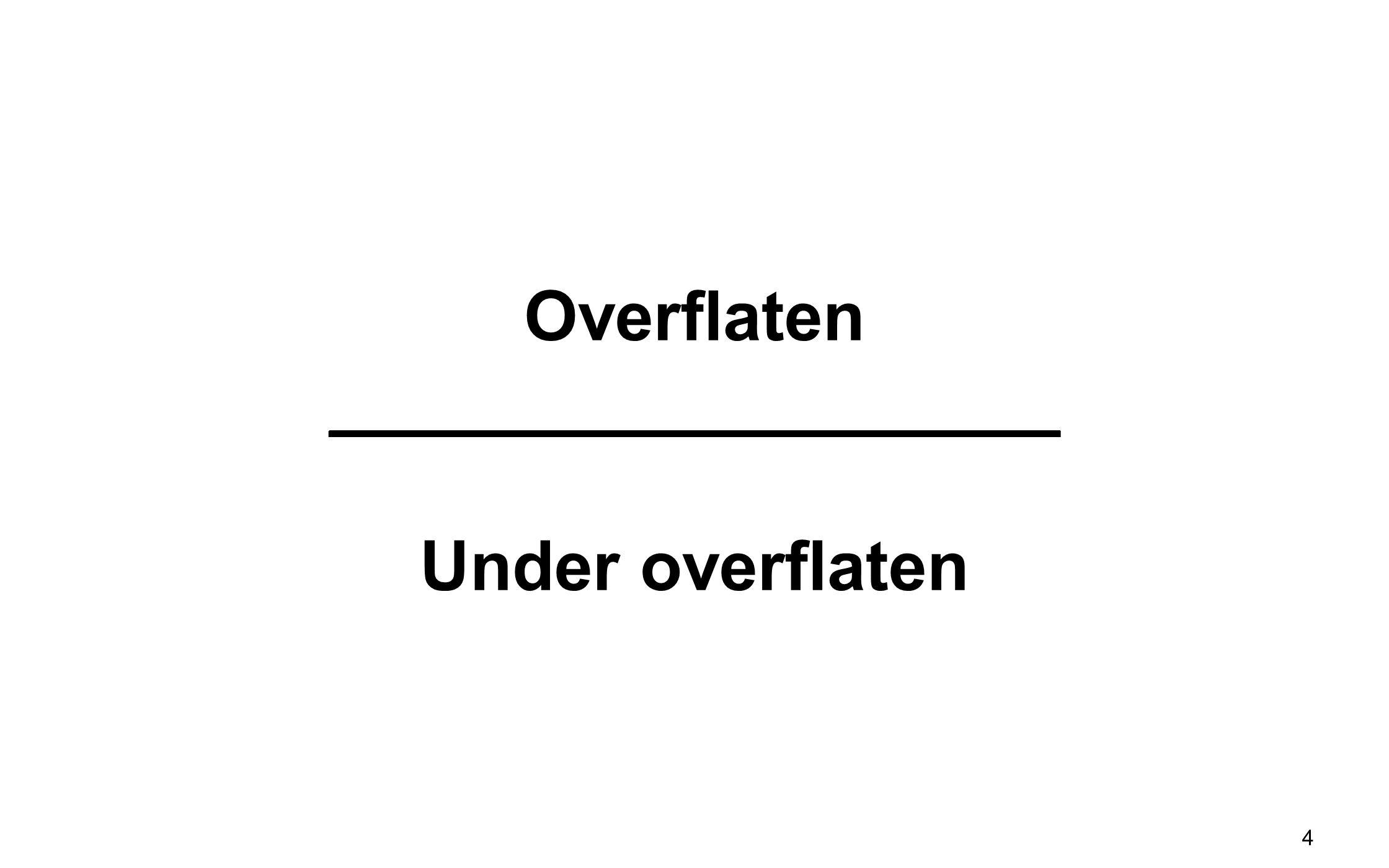 Overflaten ___________________ Under overflaten 4