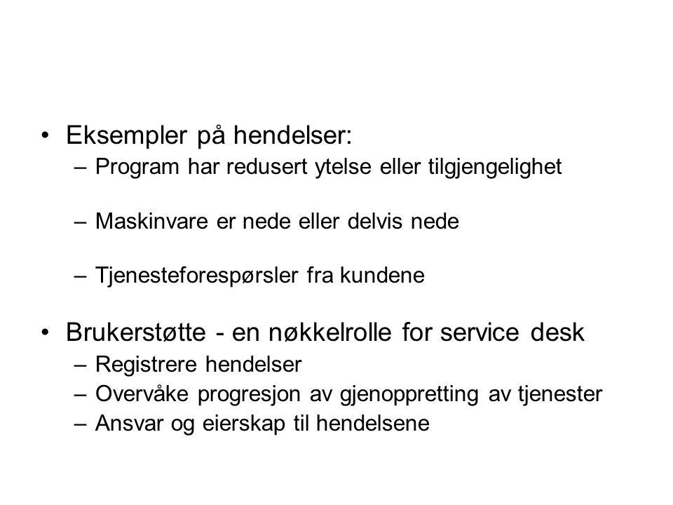 Kundeforespørsler Forespørsler som ikke skyldes feil i infrastrukturen kan omfatte: –Hjelp –Programvareleveranse –Informasjon –Råd om program- og maskinvare –Dokumentasjon av program- og maskinvare Hjelp kan inkludere: –Spørsmål om funksjonalitet eller informasjon om et programvareprodukt –Status når det gjelder gjenoppretting av en tjeneste –Passord –Datagjenfinning/datalagring –Registrering av brukere