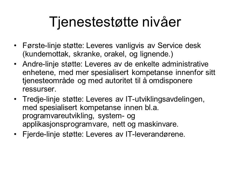 Tjenestestøtte nivåer Første-linje støtte: Leveres vanligvis av Service desk (kundemottak, skranke, orakel, og lignende.) Andre-linje støtte: Leveres
