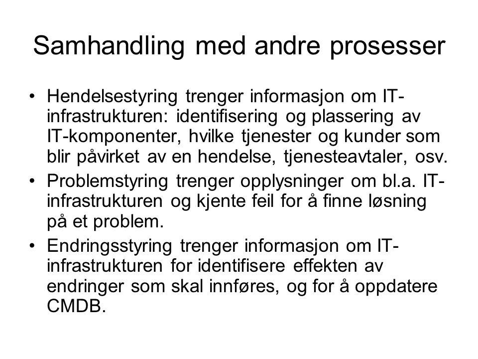 Samhandling med andre prosesser Hendelsestyring trenger informasjon om IT- infrastrukturen: identifisering og plassering av IT-komponenter, hvilke tje