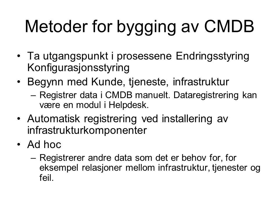 Metoder for bygging av CMDB Ta utgangspunkt i prosessene Endringsstyring Konfigurasjonsstyring Begynn med Kunde, tjeneste, infrastruktur –Registrer da